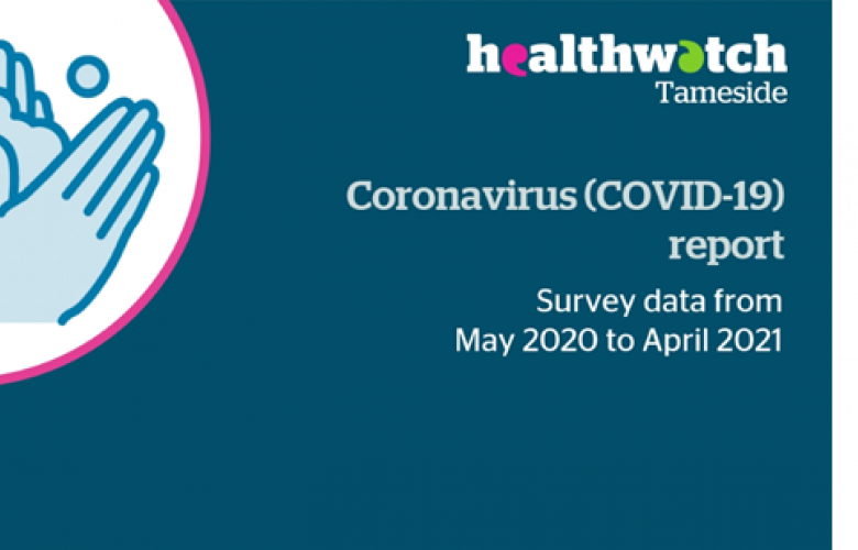 COVID-19 report Survey data from May 2020 to April 2021